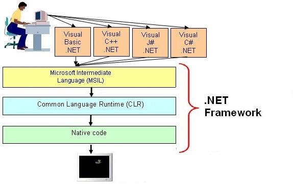 microsoft visual c 2012 joyce farrell pdf